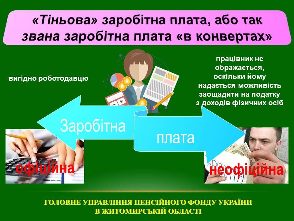 Slajd3 - «Легалізація зайнятості. Наслідки та відповідальність».