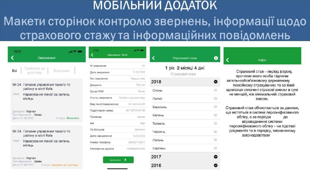 Slajd23 1024x576 - Звернення за призначенням пенсії в «одне відвідування»