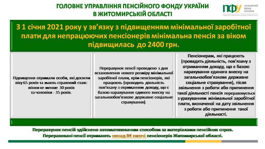 111 1024x576 - З 1січня 2021 року підвищилась мінімальна пенсія для непрацюючих громадян