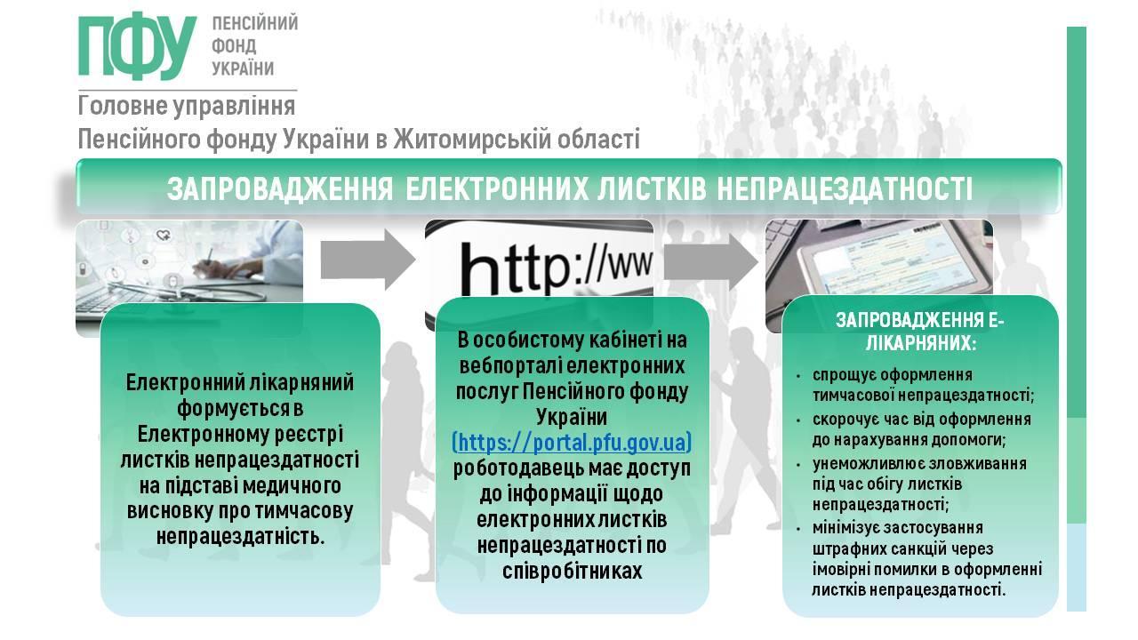 https://pfu.gov.ua/content/uploads/sites/10/2021/06/likarnyani.jpg