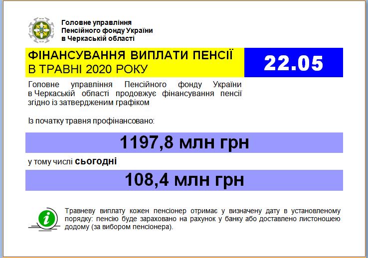 Finansuvannya 2020.05.22 - Головне управління Фонду в Черкаській області продовжує фінансування виплат у травні