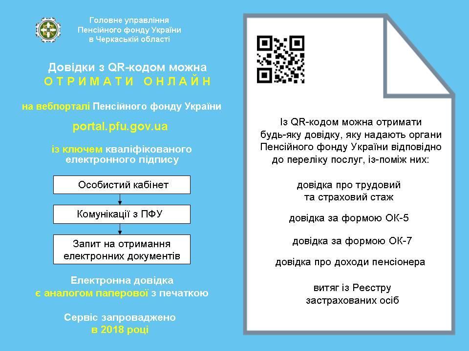Infografika vebportal dovidky QR kod 3 - Довідки з QR-кодом можна отримати онлайн