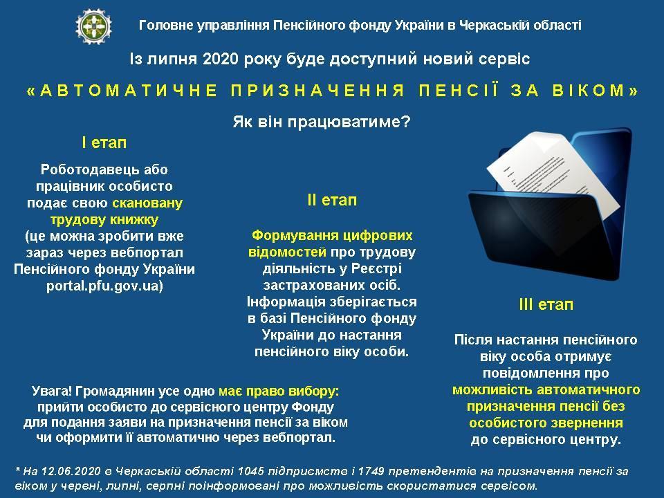 Infografika vebportal avtomat pryzn pensiyi2 5 - Із липня 2020 року буде доступний новий сервіс «Автоматичне призначення пенсії за віком»