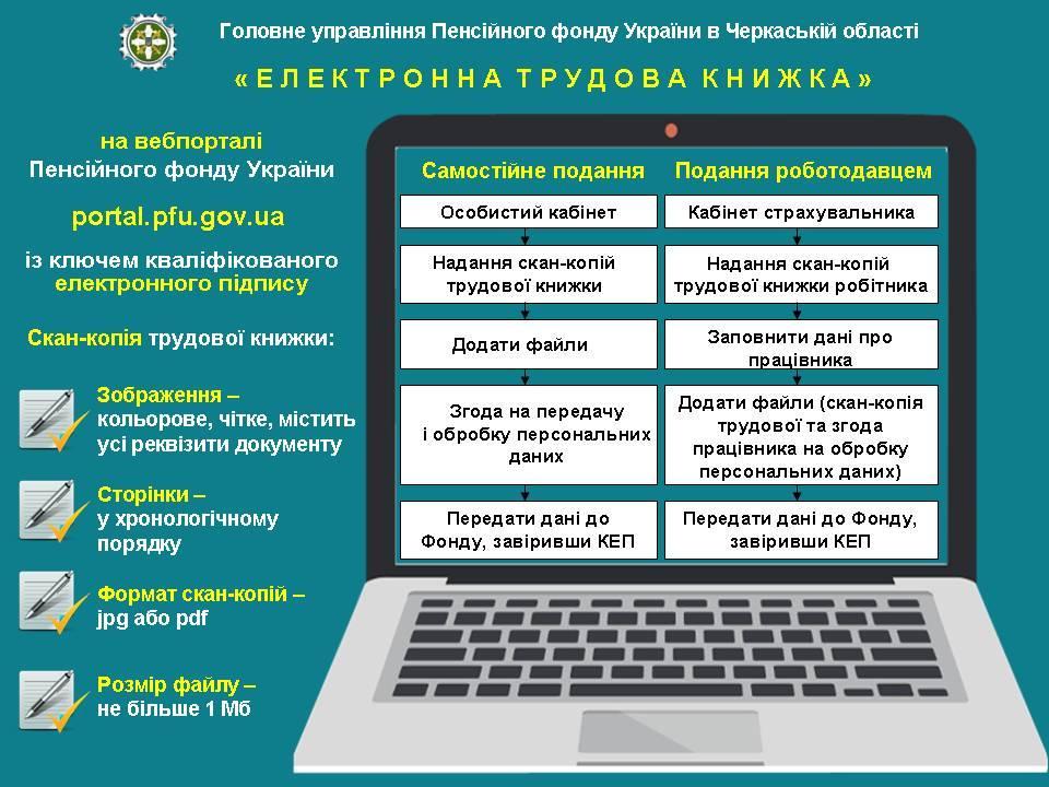 Infografika vebportal elektr trudova knyzhka 6 1 - Сервіс «Електронна трудова книжка»: як надати скан-копію онлайн на вебпорталі Фонду