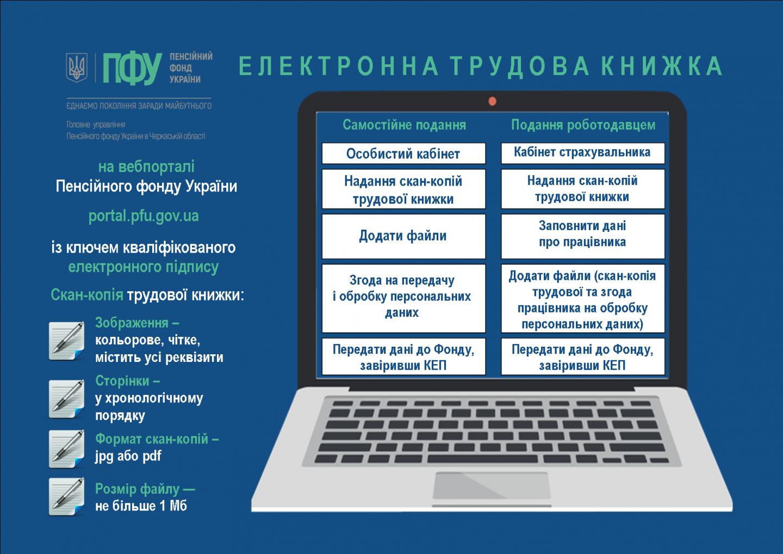 Infografika vebportal elektr trudova knyzhka 6 brend - Закон про електронні трудові книжки набуває чинності 10 червня