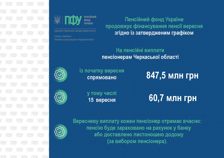 F1nansuvannya 2021.09.15 - Пенсійний фонд України продовжує фінансування пенсії вересня