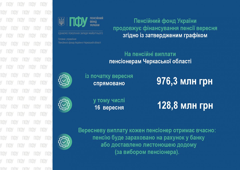 F1nansuvannya 2021.09.16 - Пенсійний фонд України продовжує фінансування пенсії вересня