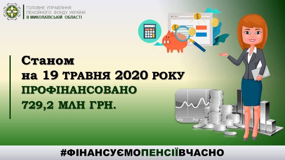 19.05.2020  - Фінансування пенсійних виплат травня 2020 року