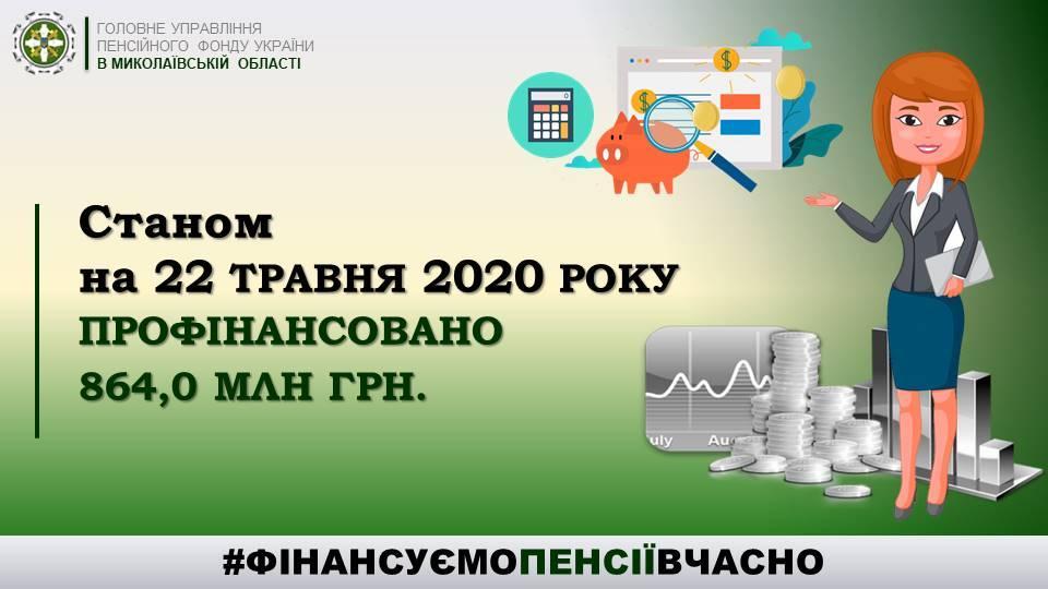 22.05.2020 - Фінансування пенсійних виплат травня 2020 року