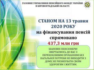 FINANSUVANNYA 3 300x225 - Фінансування пенсій станом на 13.05.2020 року