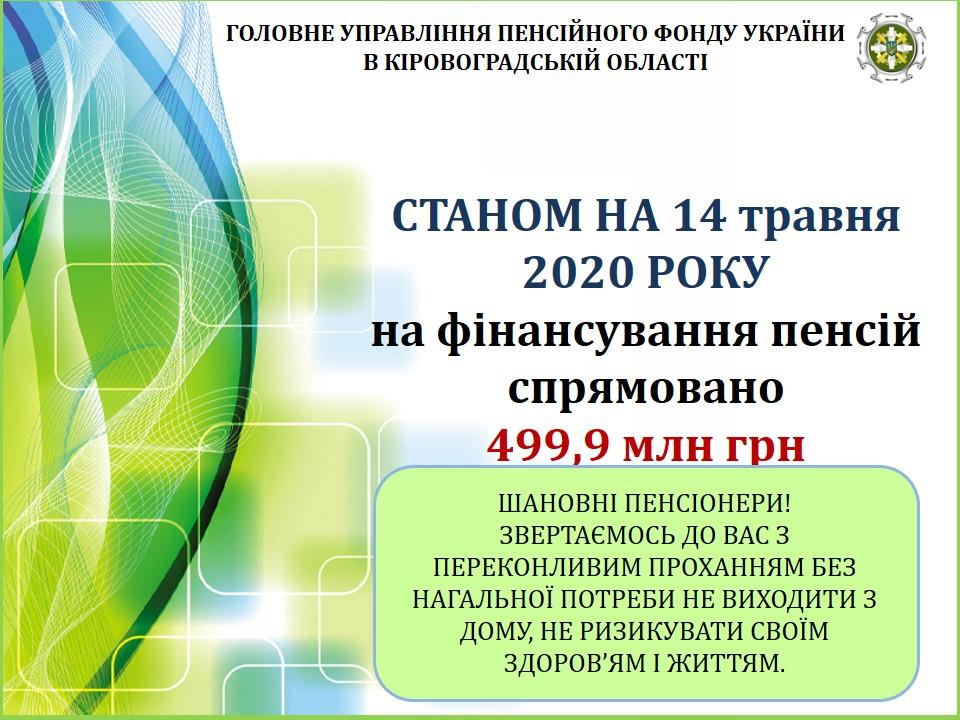 FINANSUVANNYA 4 - Фінансування пенсій станом на 14.05.2020 року