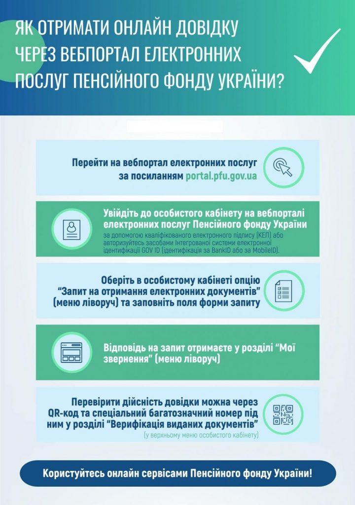1 6 720x1024 - Як отримати онлайн довідку через вебпортал електронних послуг Пенсійного фонду України
