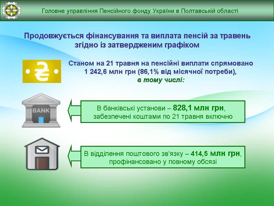 Pochatok zaversh vyplat 12 - Пенсійні виплати за травень фінансуються своєчасно