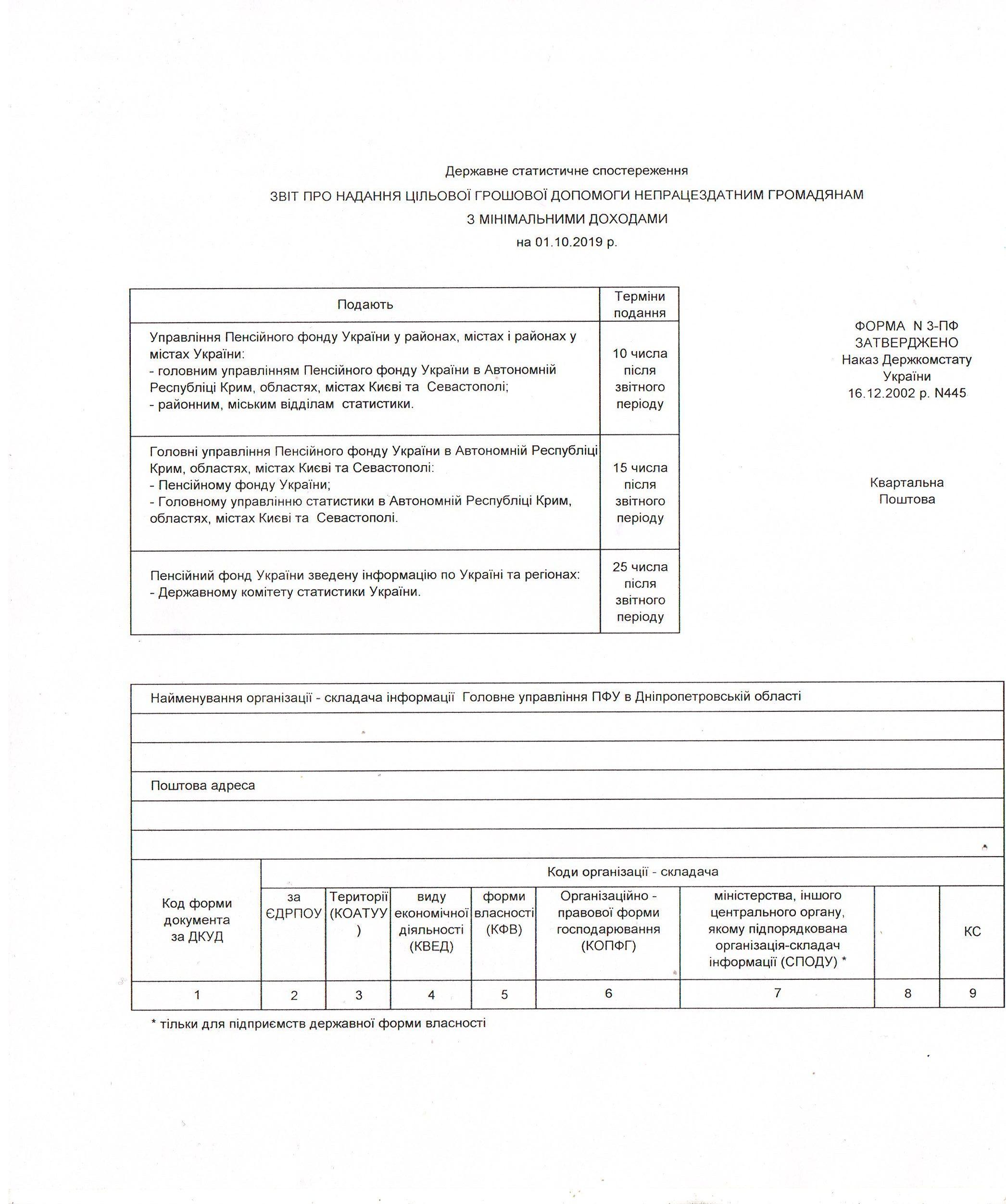 zvit pro nadan tsilovoyi dopomogy e1581419077298 - Звіт про надання цільової грошової допомоги непрацездатним громадянам з міінімальними доходами станом на 01.10.2019 (форма 3-ПФ)