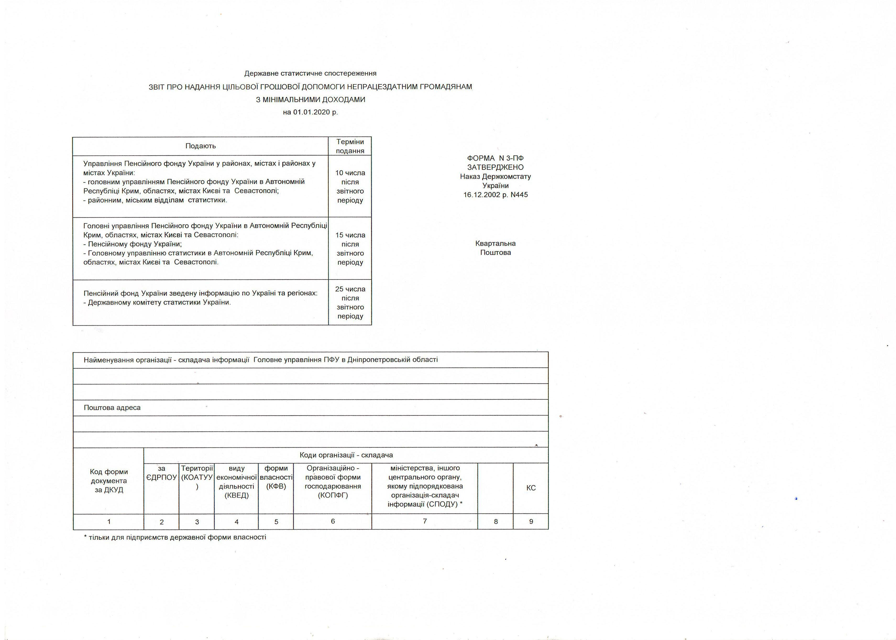 pokaznyky 05022020 1 - Звіт про надання цільової грошової допомоги непрацездатним громадянам з мінімальними доходами (форма 3-ПФ) за станом на 01.01.2020