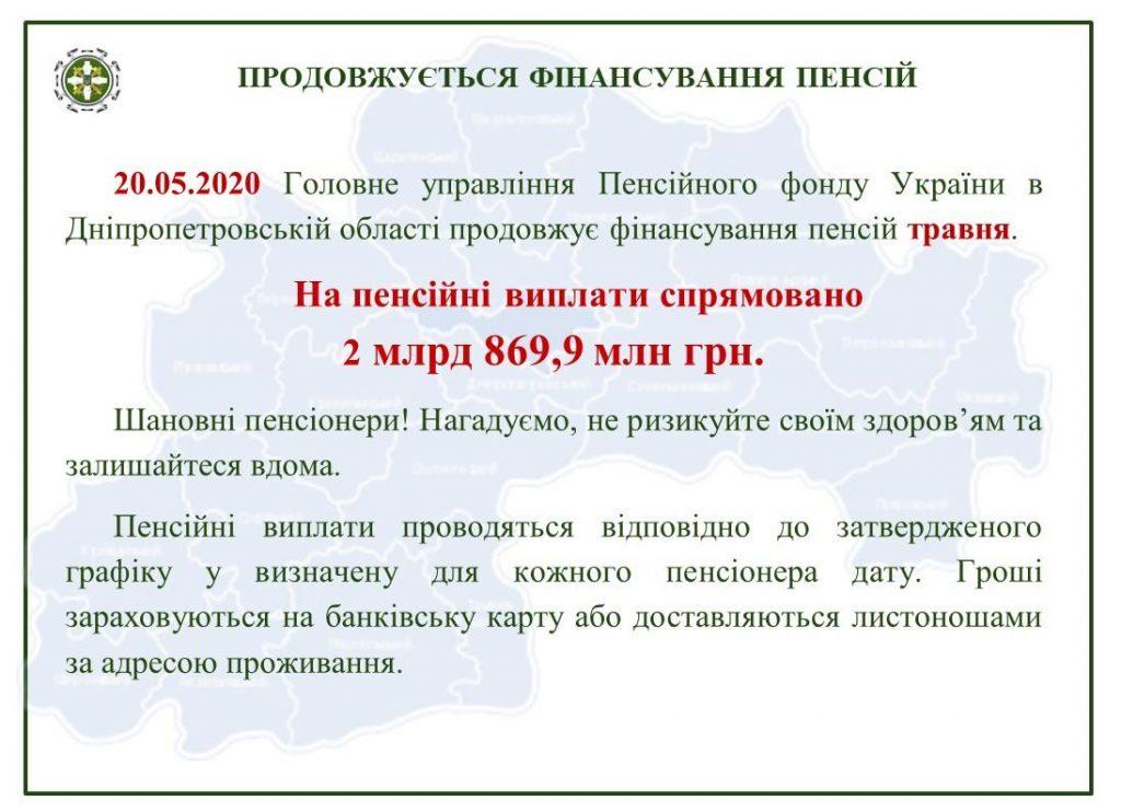 Finansuvannya 20.05.20 1024x742 - Триває фінансування пенсій травня 2020 року