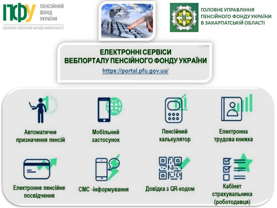 ELEKTRONNI SERVISY KARTYNKA NA SAJT - Електронні сервіси вебпорталу Пенсійного фонду України в Закарпатській області