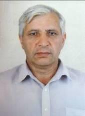 CHernigiv. Vangelyev V.L. 1998 2005 - Головне управління Пенсійного фонду в Запорізькій області в обличчах