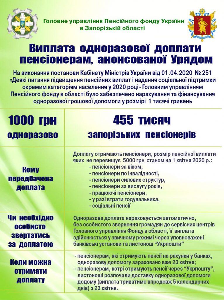 ZP 8 766x1024 - Виплата одноразової доплати, анансованої Урядом