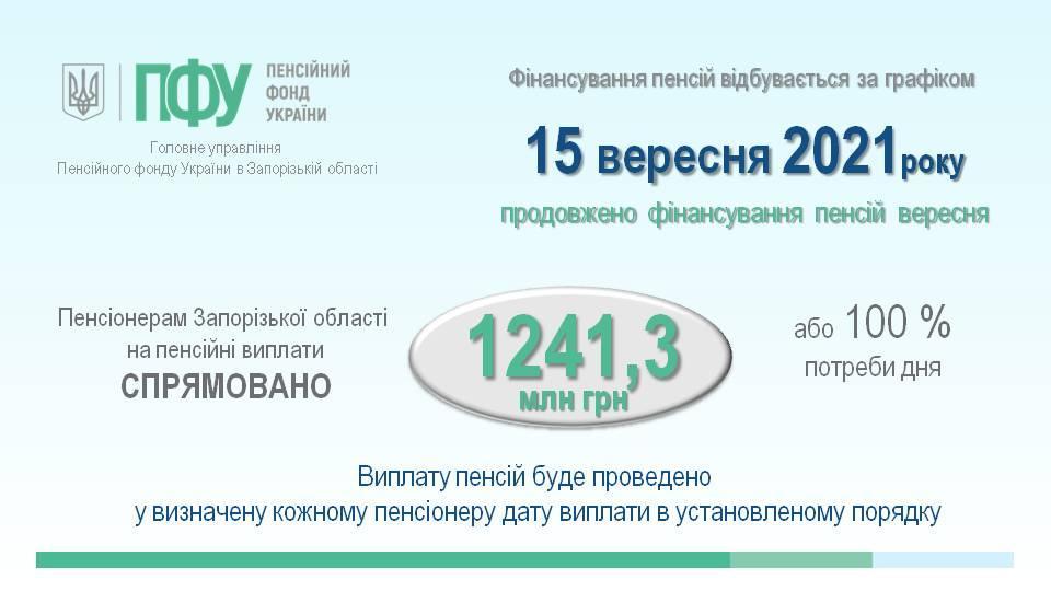 tekushhee 15 - Стан фінансування пенсійних виплат