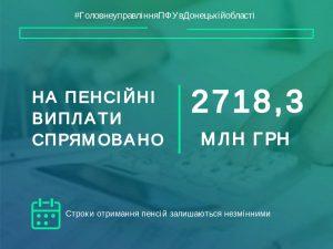 18052020 fynansyrovanye 300x225 - Фінансування пенсій травня продовжується
