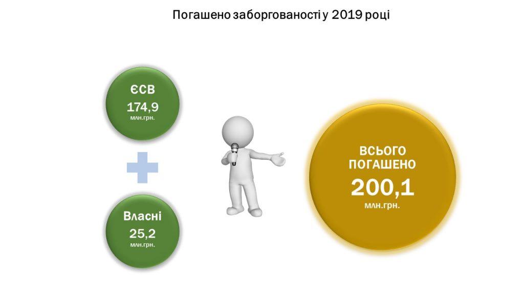 6 2 1024x576 - Інформація про підсумки роботи головного управління Пенсійного фонду України в Луганській області за 2019 рік