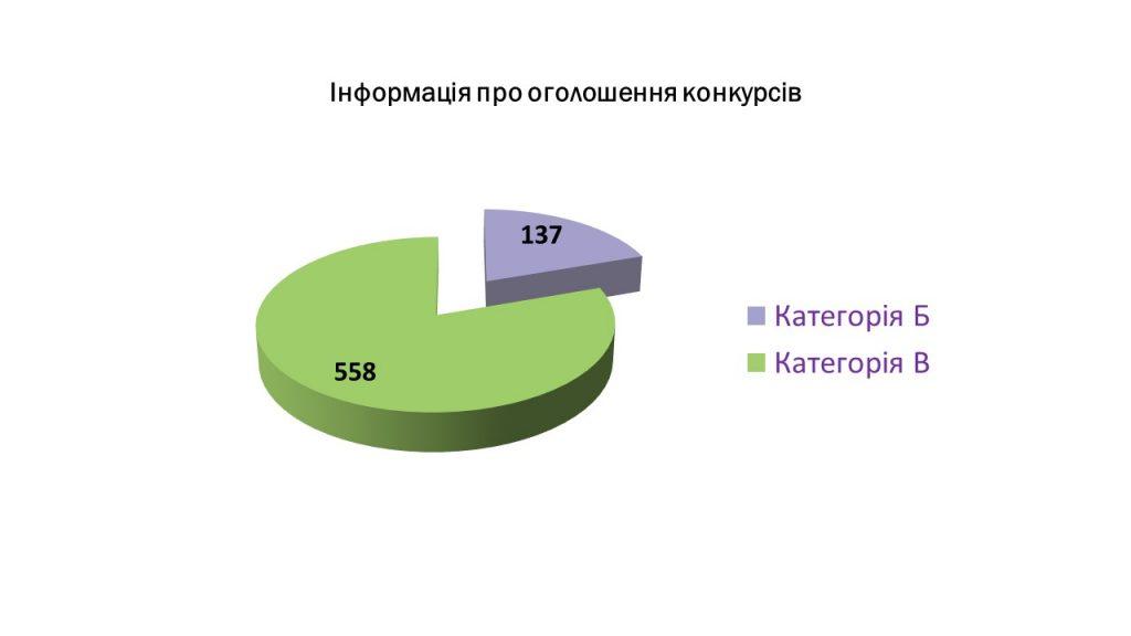 Slajd5 2 1024x576 - Інформація про підсумки роботи головного управління Пенсійного фонду України в Луганській області за 2019 рік