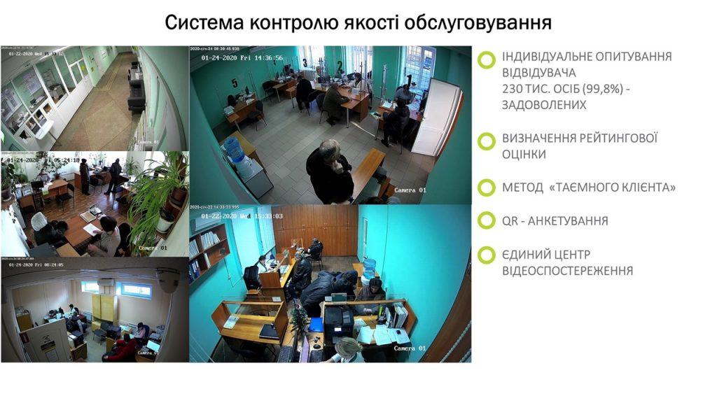 Slajd7 1024x576 - Інформація про підсумки роботи головного управління Пенсійного фонду України в Луганській області за 2019 рік