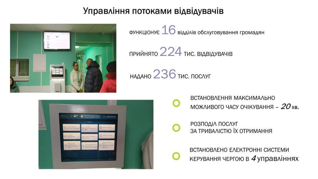 Slajd8 1024x576 - Інформація про підсумки роботи головного управління Пенсійного фонду України в Луганській області за 2019 рік