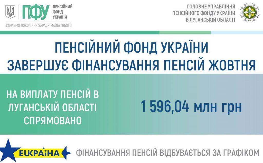 25.10 1024x634 - Фінансування пенсій та грошової допомоги жовтня 2021 року