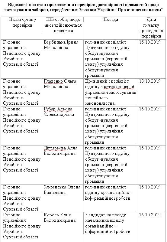 """Screenshot 1 11 - Відомості про стан проходження перевірки достовірності відомостей щодо застосування заборон, передбачених Законом України """"Про очищення влади"""" від 18.10.2019"""