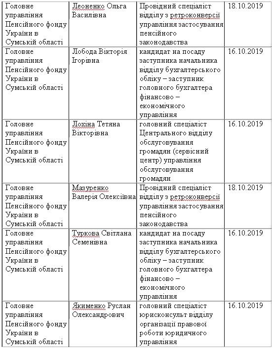 """Screenshot 2 10 - Відомості про стан проходження перевірки достовірності відомостей щодо застосування заборон, передбачених Законом України """"Про очищення влади"""" від 18.10.2019"""