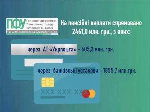 16.09 300x225 - Фінансування пенсій відбувається за графіком вересня