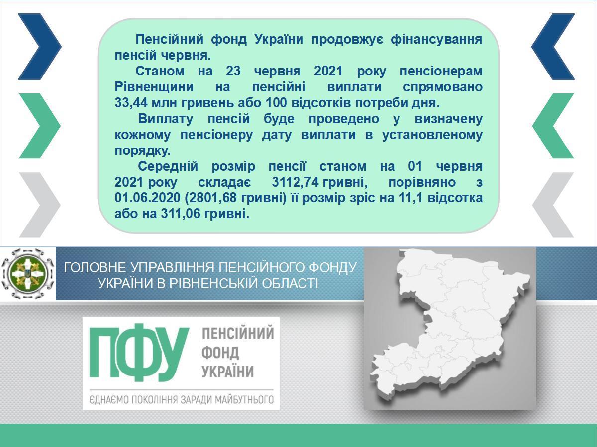 Fin 2306 - На Рівненщині червневі пенсії фінансуються вчасно